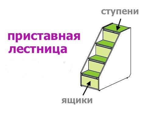 """""""СИЛУЭТ"""" Лестница для кровати (SoftForm)"""